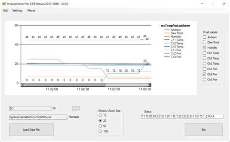 arduino nano dew controller pro diy download arduino nano dew controller pro diy download