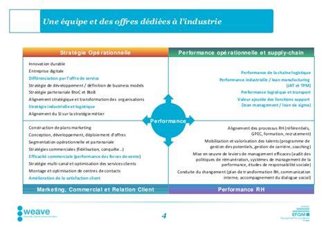 Cabinet De Conseil En Stratégie Digitale by Industrie Secteur Industrie
