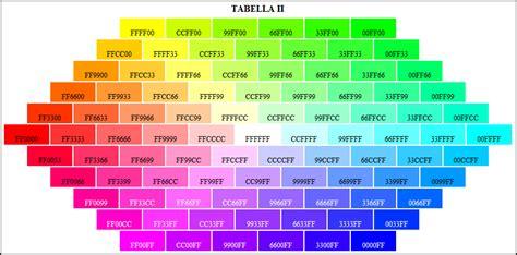 tavola colori html tabella colori html completa colori per dipingere sulla