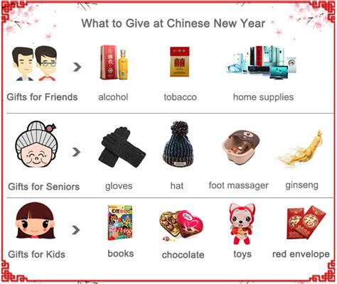 new year gifts new year gift giving ideas for friends