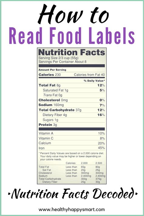 healthy fats nutrition facts how to read food labels nutrition facts healthy happy