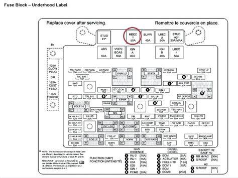 appealing 2003 gmc yukon denali xl wiring diagram pictures best image wire binvm us tech 2003 gmc yukon denali fuse diagram pearlywhisper