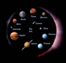what colors are the planets space universe
