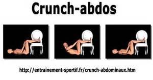 crunch abdos exercice pour les abdominaux grands droits