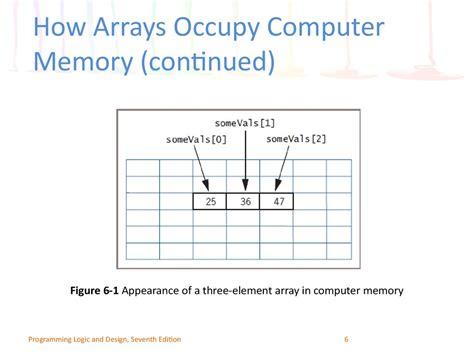javascript nested layout javascript nested arrays phpsourcecode net