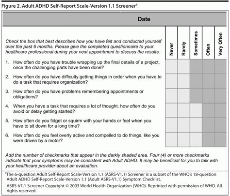 brown add scales report template adhd self assessment cognitive learning