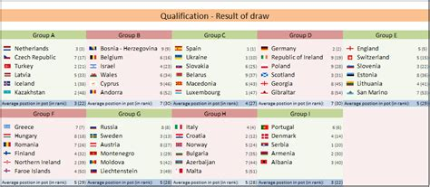 european cup qualifying table 2016 qualifying tables location avec cuisine