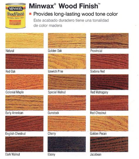 pdf wood stain plans free