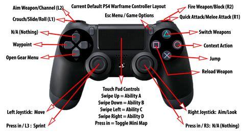 Analog Besi Stik Ps2 Topi playstation r3 controller driver for mac