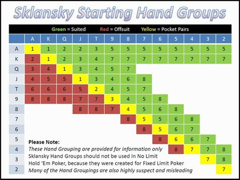 casinos with table in york starting rank