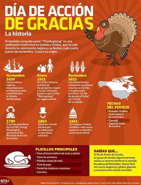 Dia De Accion De Gracias Detox by D 237 A De Gracias Creative Language Class