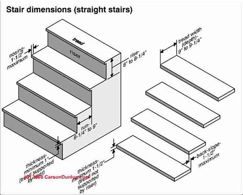 staircase width design build specifications for stairway railings landing construction or inspection design