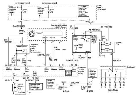 chevy s10 vacuum diagram chevy free engine image for