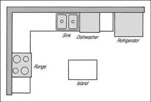 U Shaped Kitchen Floor Plans Island Kitchen Floor Plans For U And L Shaped Kitchen