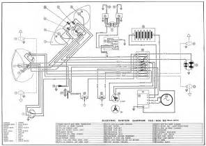 scrambler 500 wiring diagram wiring diagram schematic