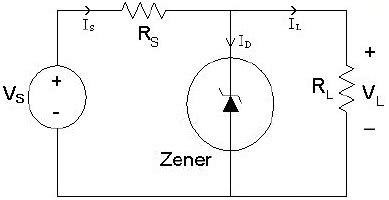 simple voltage regulator with zener diode simple voltage regulator circuit diagram