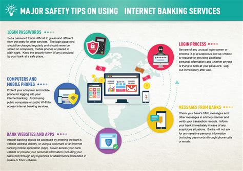 Tips From Bank by The Hong Kong Association Of Banks
