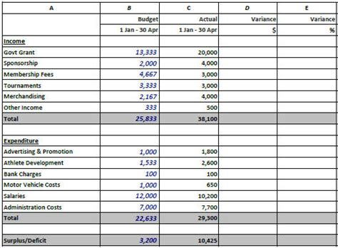 income expenditure spreadsheet template income and expenditure budget template design idea v m d