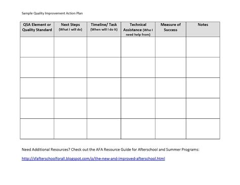 template for quality improvement plan program plan template templates data