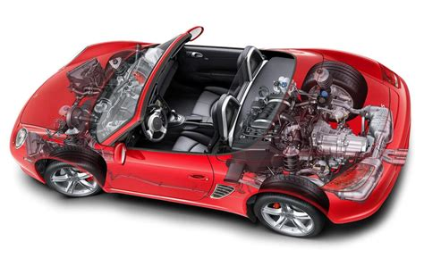 Porsche Boxster Engine by Car And Driver