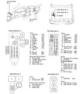 1989 Toyota Camry Fuse Box Diagram 89 Toyota Pickup Fuse Panel Submited Images