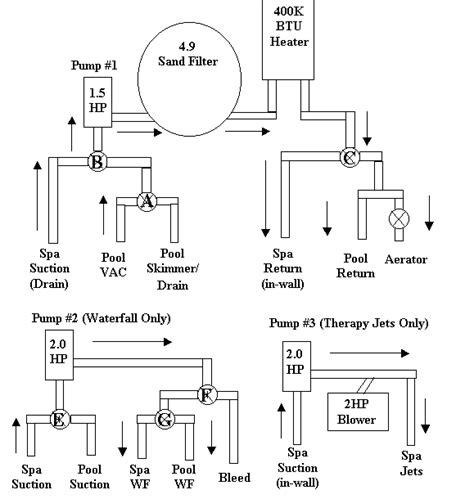 pool filter valve diagram design my own salon layout studio design gallery
