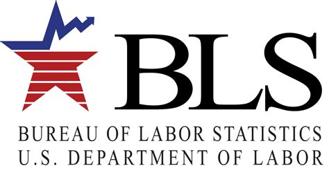 bureau of labour bureau of labor statistics unemployment graph style