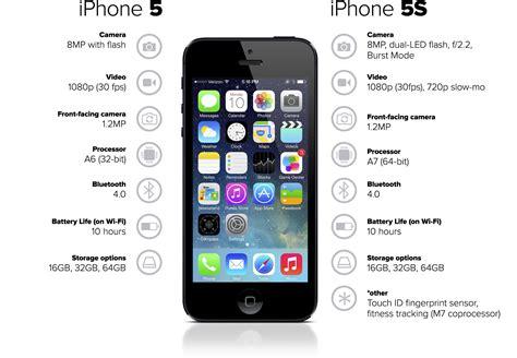 innovating undercover  history  apple  phones hidden