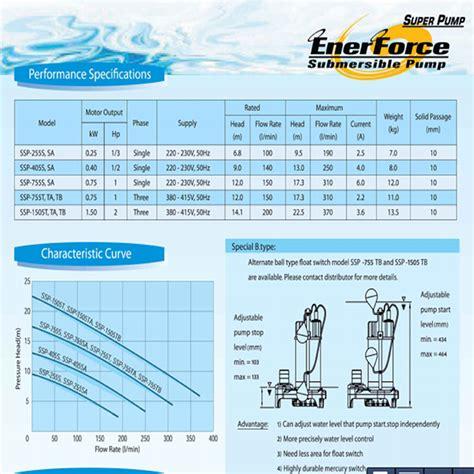 Termometer Celup harga jual mitsubishi ssp 405 sa pompa celup air bersih otomatis