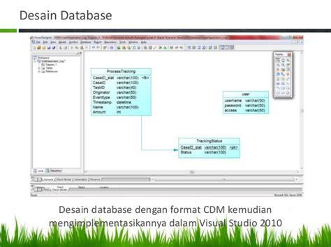 desain database menggunakan model data rea presentasi pembuatan event log menggunakan windows