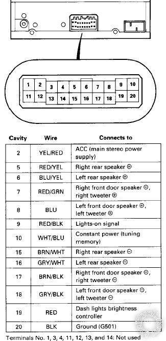 1995 honda civic stereo wiring diagram