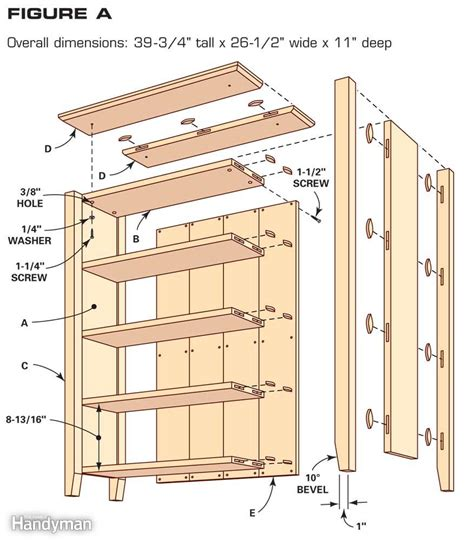 bookshelve plans simple bookcase plans the family handyman