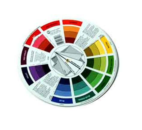 premiere reborning doll kits sculpting supplies paint mix color wheel