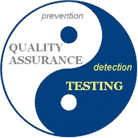 qa software tester software dealers company software development company in