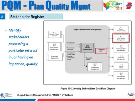 project quality management plan template pmbok project quality management pmi pmbok knowledge area