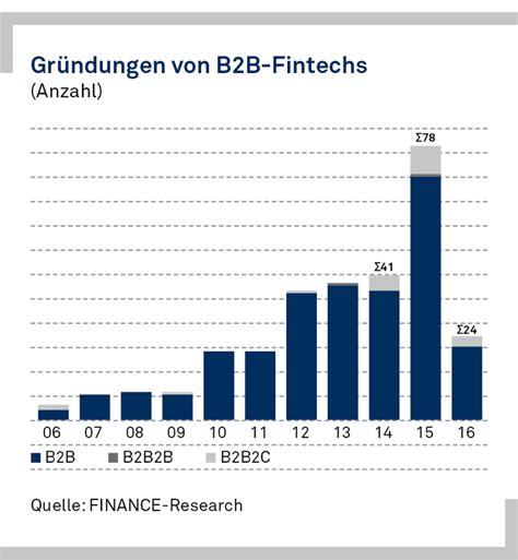 banken in deutschland anzahl fintechs in deutschland im 220 berblick