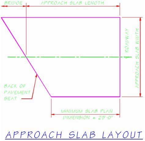 Layout Design Approach | design policy memo bridge approach slab layout