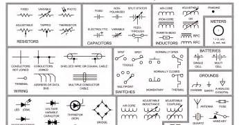 electrical schematic symbols the simplest circuit