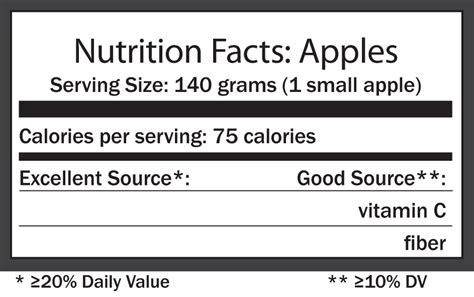 apple nutrition facts nutrients in apple driverlayer search engine