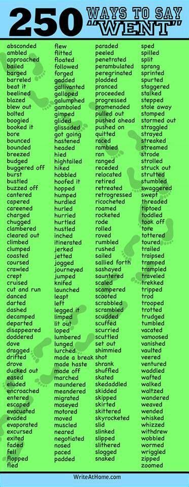 use for my dead words list teaching ideas