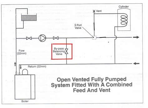 by pass balancing valve diynot forums