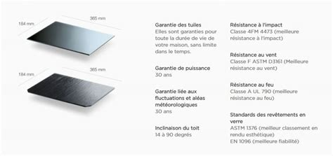 Dimensions Tuiles by Photo Tuiles Solaires Dimensions