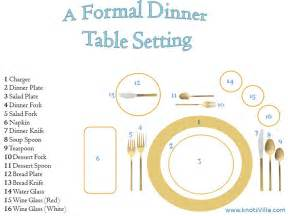 How To Set A Formal Table by Gallery For Gt Formal Dinner Table Setting
