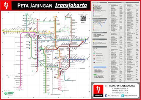 tanasterp transportation  jakarta today