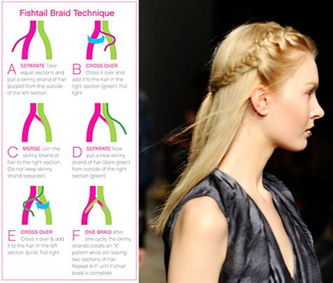 steps to show how to make fish tail favload questjen fishtail braids