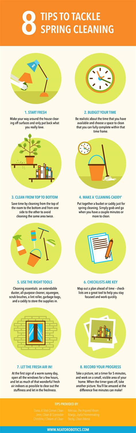 cleaning tips what is cleaning 5 easy tips for financial