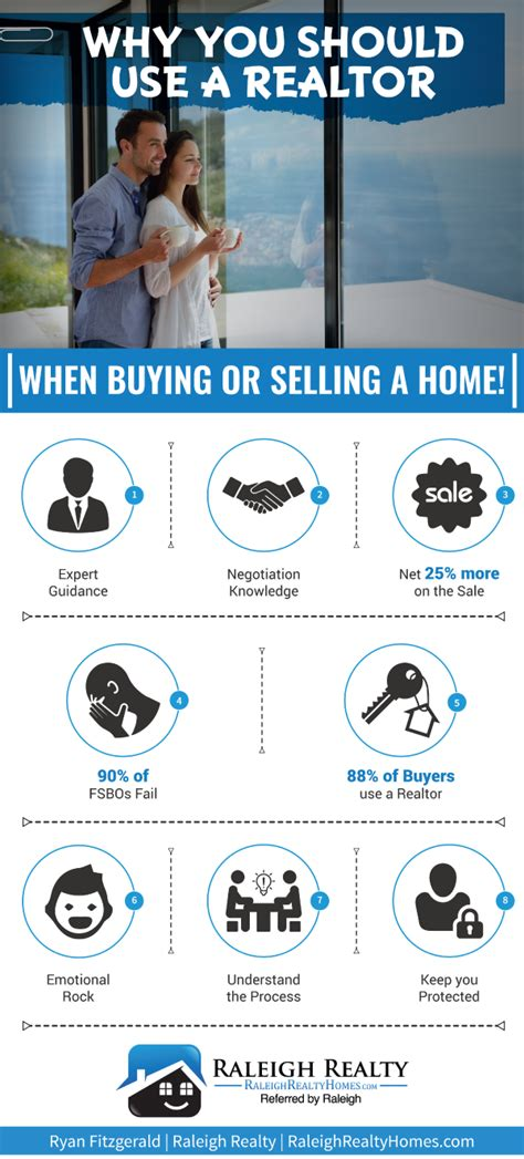 should i be a realtor should i use a realtor when buying and selling homes