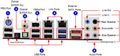 6 Audio Ports On Motherboard by Foxconn Rattler P67 Review Quantum