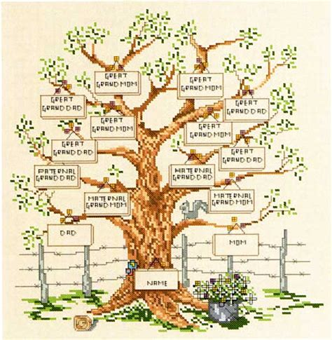 south hill design family tree stitching cross stitch embroidery patterns