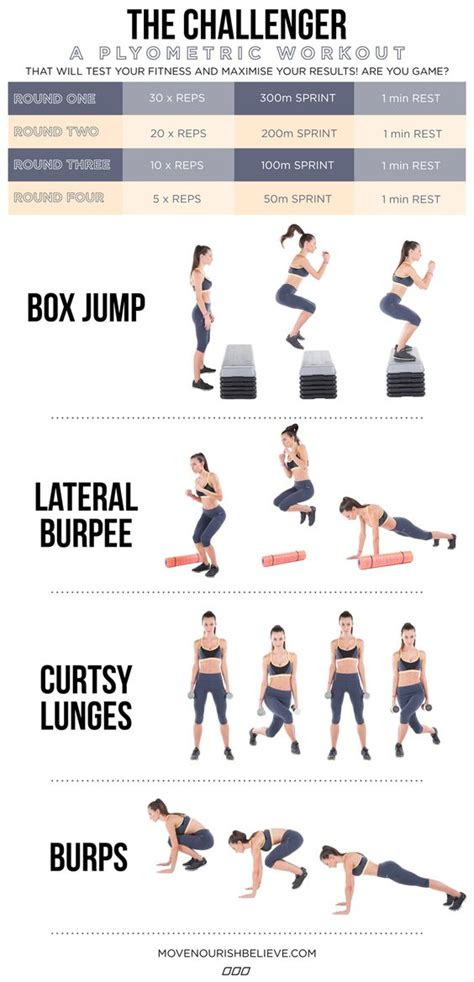 plyometric exercises plyometric training is a category of movements that use